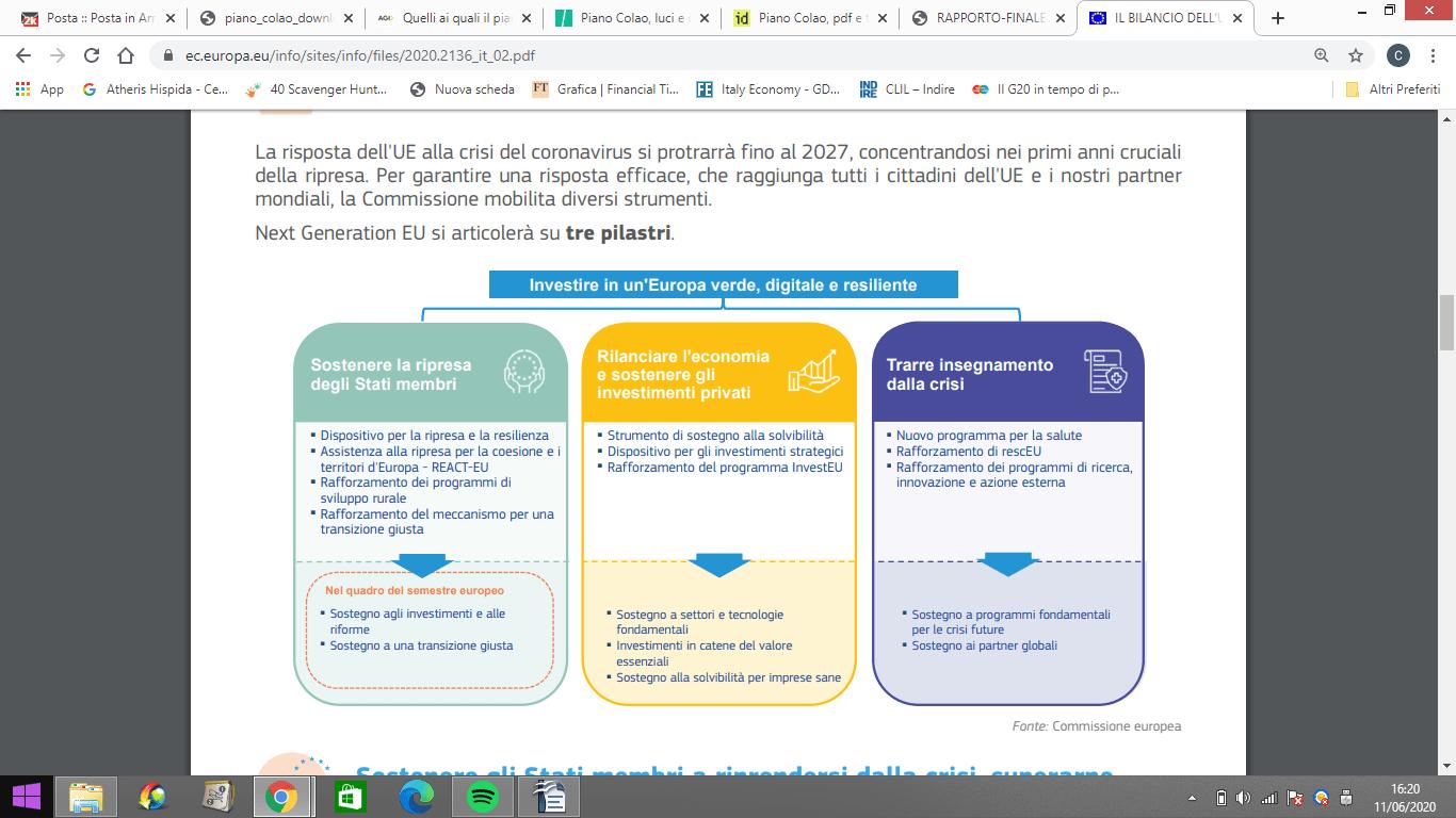 https://imgcdn.agendadigitale.eu/wp-content/uploads/2020/06/12122614/word-image-37.png