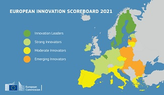 """European Commission 🇪🇺 on Twitter: """"Europe's innovation performance continues to improve! 🇪🇺 🔝 The European Innovation Scoreboard 2021 shows that on average innovation performance has increased across the EU by 12.5% since"""