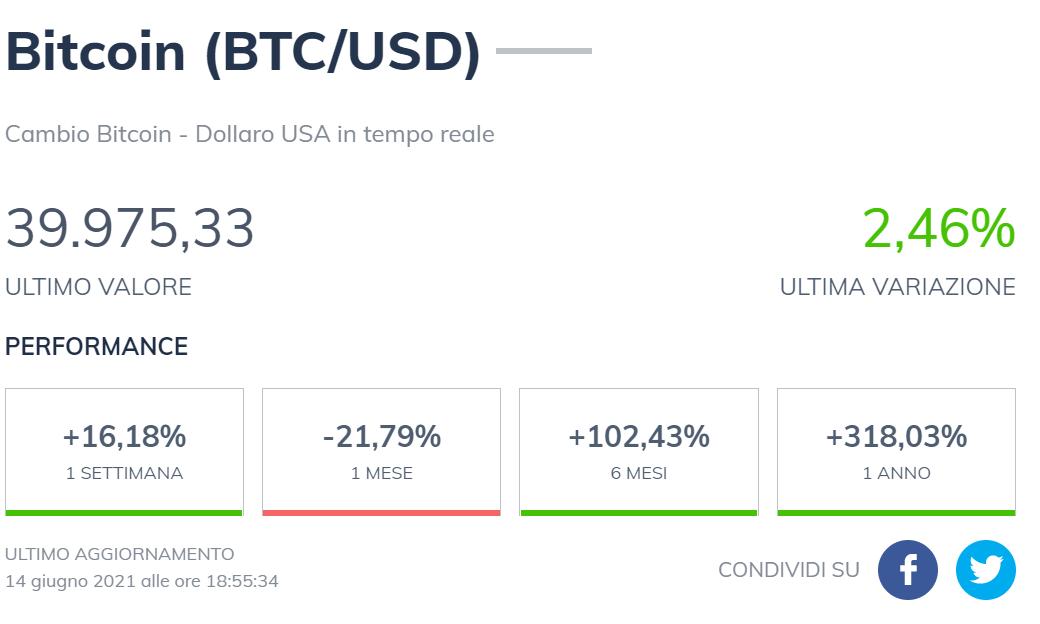 quanti nodi bitcoin ci sono