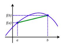 modelli non lineari startup